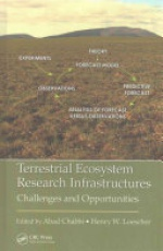 Terrestrial Ecosystem Research Infrastructures: Challenges and Opportunities